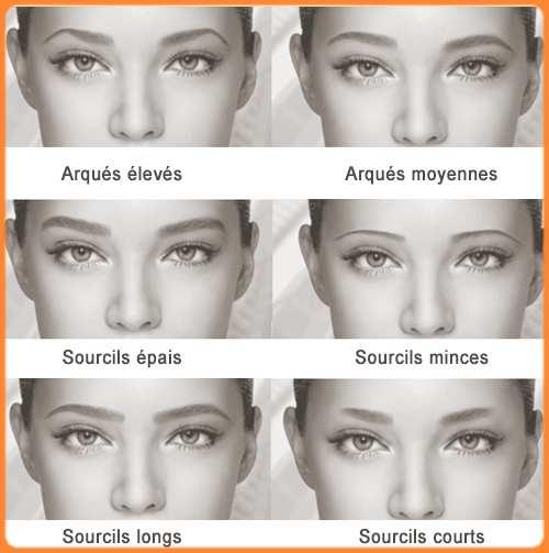 soins et outils naturels et cosmétiques pour rendre les sourcils plus épais et plus adapter a votre visage -Augmenter l'épaisseur des sourcils- -restructuration et le soins des sourcils- formes de sourcils -